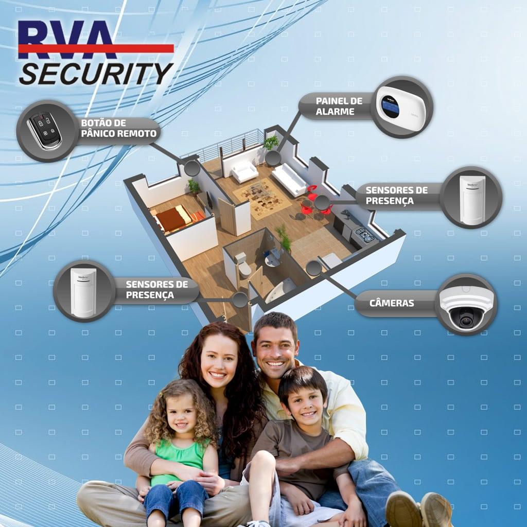 Quer ganhar um Sistema de alarme monitorado completo da RVA Security e deixar se imóvel seguro para curtir o carnaval sem preocupações?